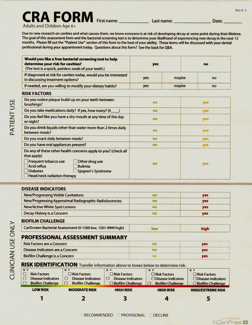 What is Holistic Dentistry? | Michael F. Hughes Dentistry Order Forms Cra on crf form, crp form, cip form,